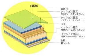 judoippon